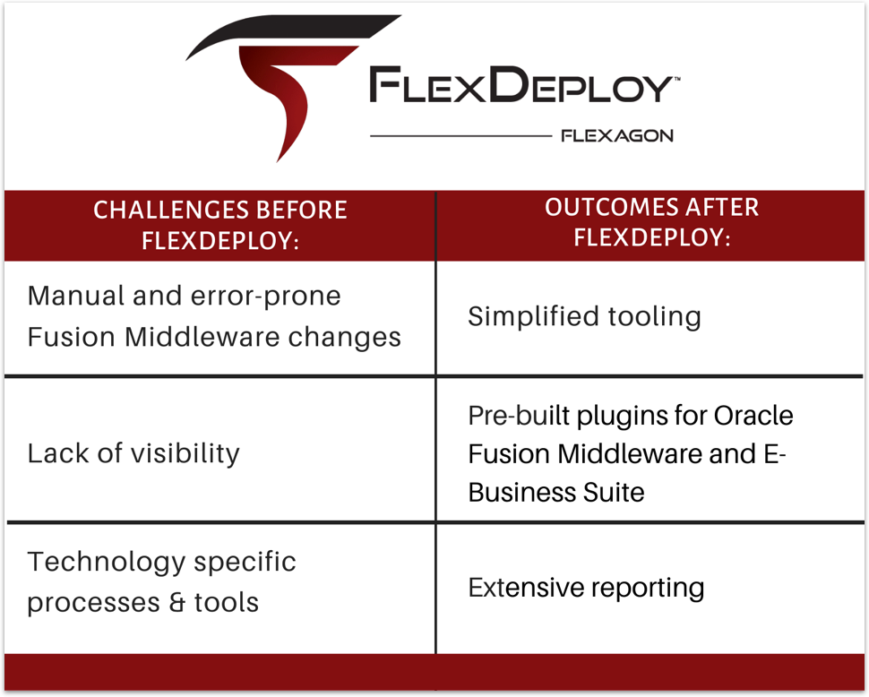 Flexagon Pella Corp -  Before & After