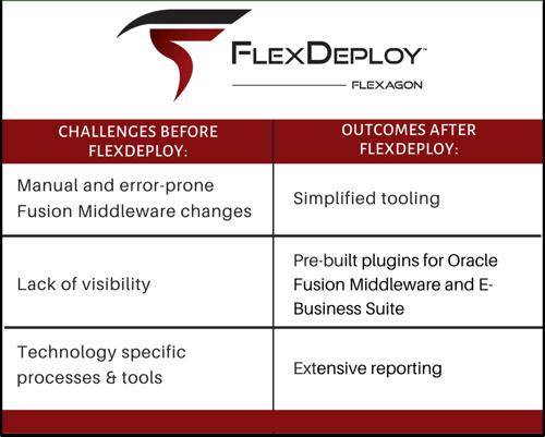 Flexagon Pella Corp -  Before & After