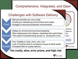 Mulesoft & Salesforce Webinar